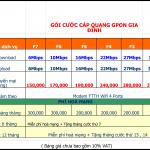 Lắp đặt cáp quang và truyền hình FPT tại Cao Bằng.
